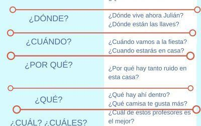 interrogativos-question-words-e1495457400853-400x250 Blog