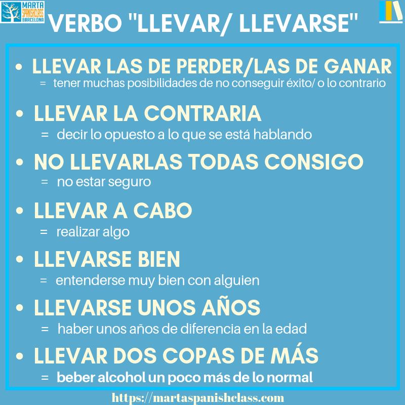 Expresiones-con-llevar Verbos polisémicos en español: llevar, tirar, tomar, dar...